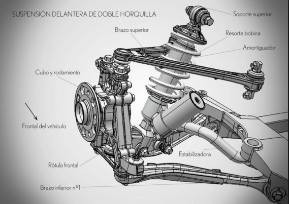 1042684 fisker Karmas Advanced Aluminum Spaceframe Revealed In Geneva further Fish House Wiring Diagrams also 222 El Sistema De Suspension Y Sus Partes as well 1596 Tuning Renault Clio V6 together with Honda Crv Factory Service Manual 1997 1998 1999 2000 Pdf. on diagram of a lamborghini engine