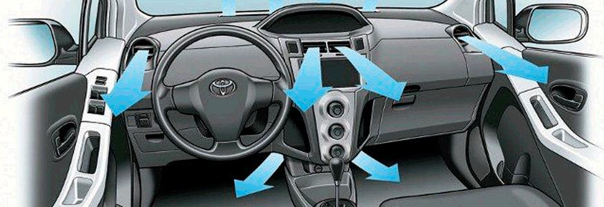 Como Reparar El Aire Acondicionado Del Carro